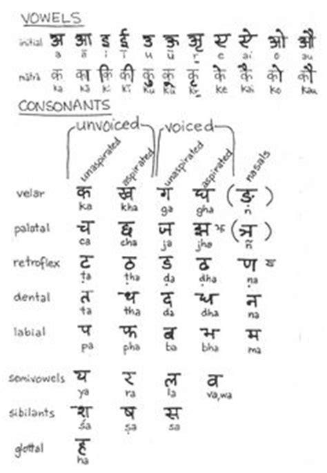 teach yourself hindi pdf photoshop tutorials pdf free 1000 images about poa on pinterest sanskrit sanskrit