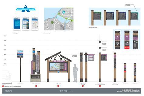 make a blueprint signage wayfinding plan anchorage park foundation