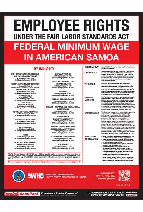 minimum wage overview american samoa federal minimum wage poster compliance