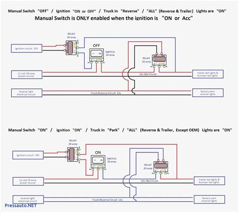 2004 f150 trailer wiring diagram wiring diagram with