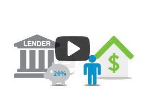 rams loan calculator mortgage calculator home loans rams