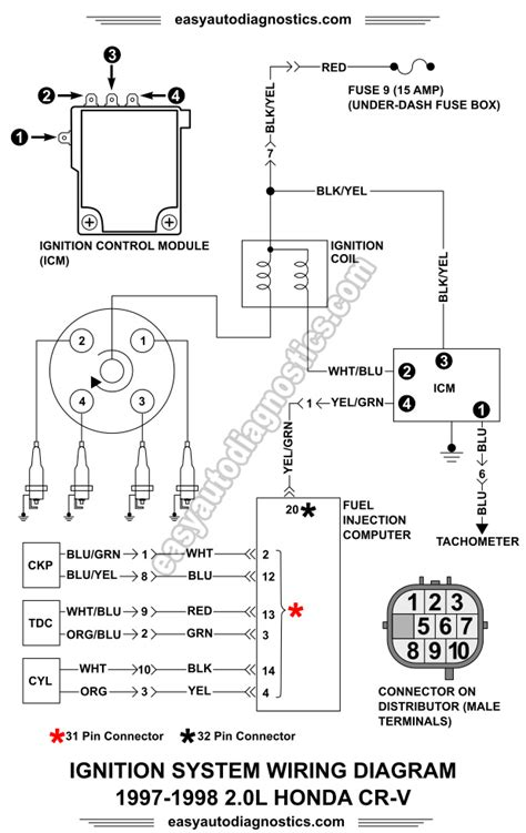 1997 1998 2 0l honda cr v ignition system wiring diagram