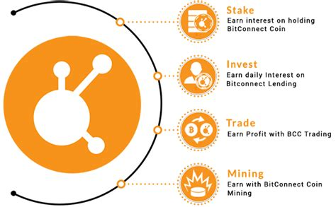 bitconnect qt wallet bitconnect investment opportunity bitconnect coin a