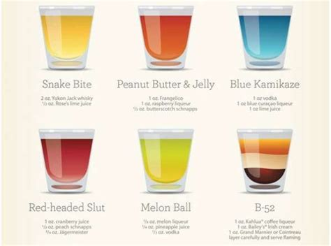 cocktail drinks names alcoholic shooter infographics infographics infographic