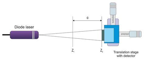 power multi dl bank blue laser diode array laser diode specs 28 images new import sanyo dl 5146 101s 405nm 45mw laser diode 5 6mm to 18