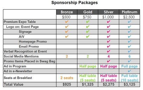 sponsorship package template free annual meeting volunteer celebration expo sponsorship