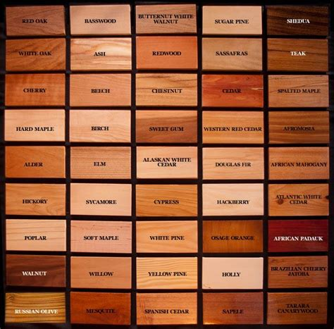 Wood Types For Furniture by Wood Sles Wood Products Details For Architecture