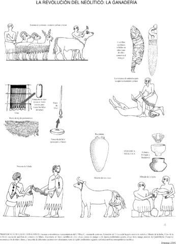 cadenas industriales costa rica file neolitico ganaderia gif wikimedia commons