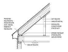 Air Curtain Gree Fm 1 25 9 K 90cm knee wall