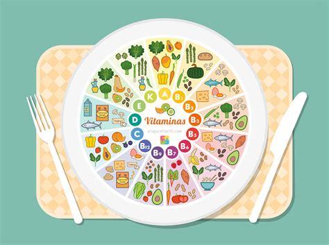 las vitaminas en  alimentos puedes encontrarlas etapa infantil