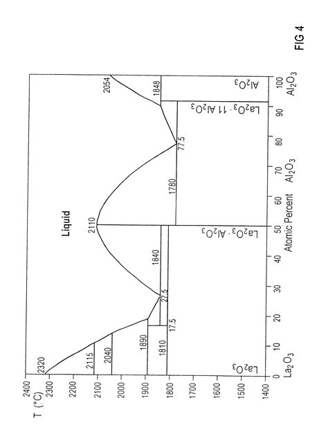 draw phase diagram oxygen phase diagram wiring diagram components