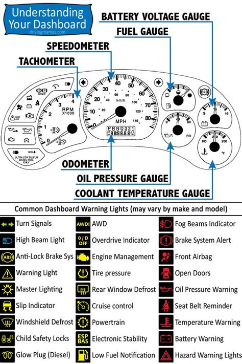school lights diagram printable car dashboard diagram with labels and warning