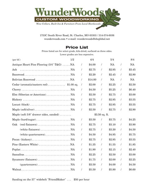 lumber price list lumber price list wunderwoods price list june 2012 wunderwoods