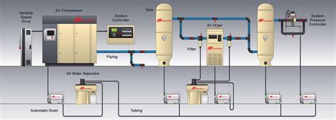 energy efficiency improvement opportunities