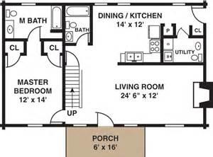 montana log homes floor plans montana log home plan by coventry log homes inc