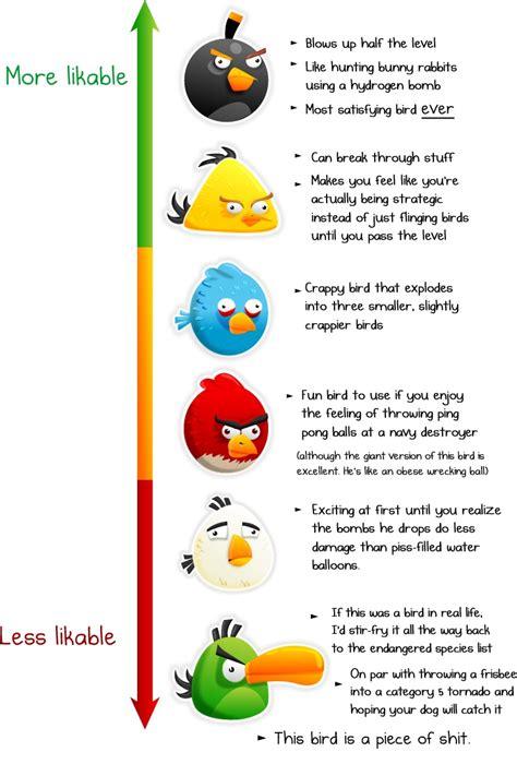 Angry Birds characters   SoyaCincau.com
