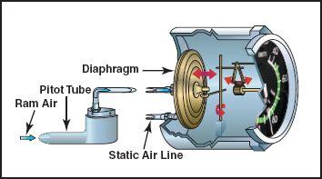 Understanding Air 447 af447 page 222 pprune forums