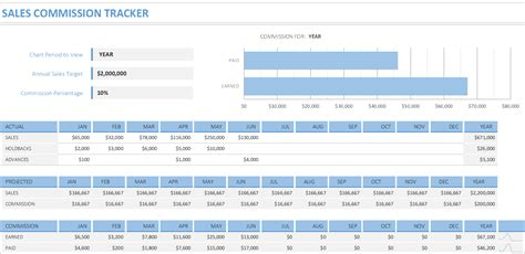 Sales Commission Excel Tracker Business Insights Group Ag Commission Tracker Template