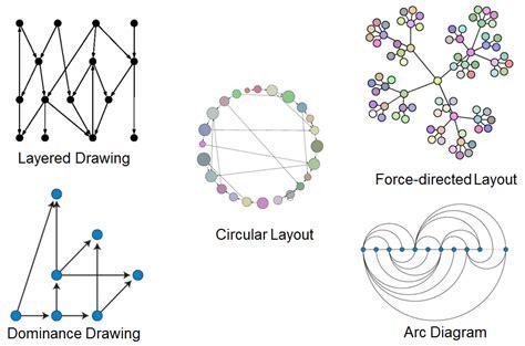 network layout algorithm github fsancho complex networks toolbox netlogo model