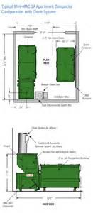 3 phase trash compactor wiring diagram trash free printable wiring diagrams