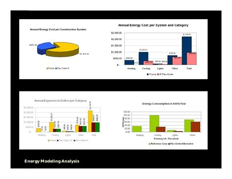 Blueprint For Greening Affordable Housing navajo flex crete presentation