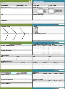 a3 template a3 problem solving template continuous improvement toolkit