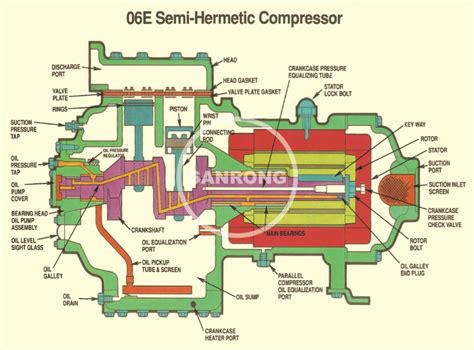 semi hermetic compressor wiring diagram power wiring