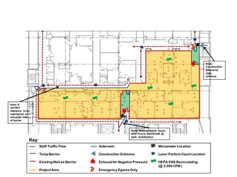 location layout meaning what does a comprehensive icra plan look like ami