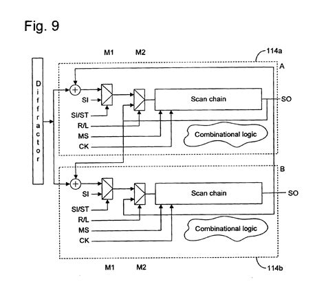 test pattern generation types patent us6662327 method for clustered test pattern