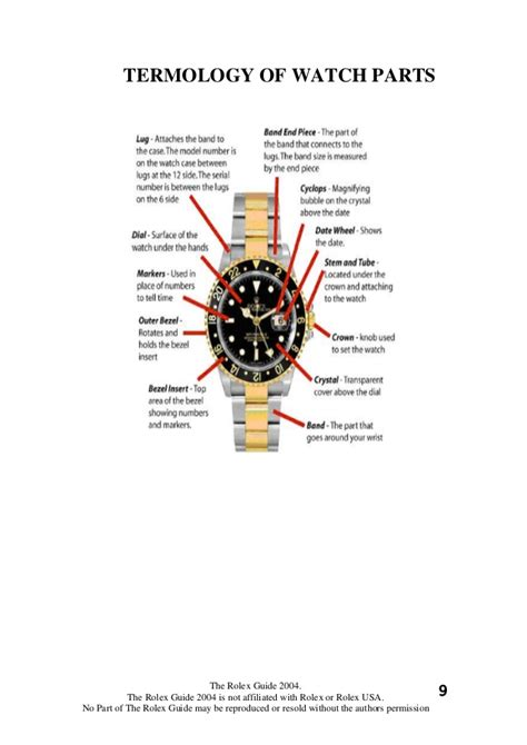 Crown Knob Rolex Submariner rolex science the signs 3