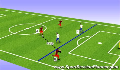 Chrome Player football soccer offside tactical attacking principles