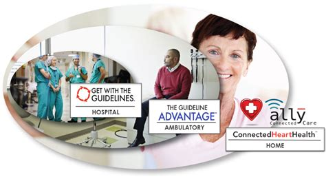 Connected Cardiac Care Program Continuity Health Solutions 187 American Association