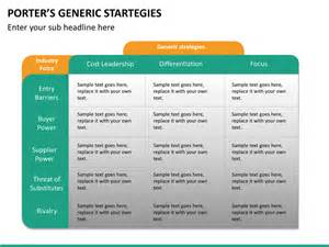 porter s generic strategies powerpoint template sketchbubble
