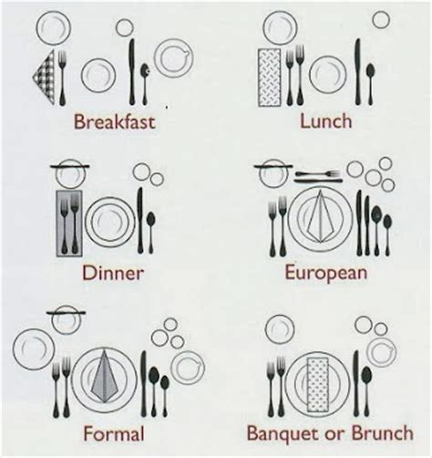 how to properly set a table tales of an aspiring cook how to set a table properly