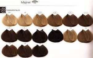 Majirel 8 1 rubio claro ceniza inicio loreal loreal dark brown hairs