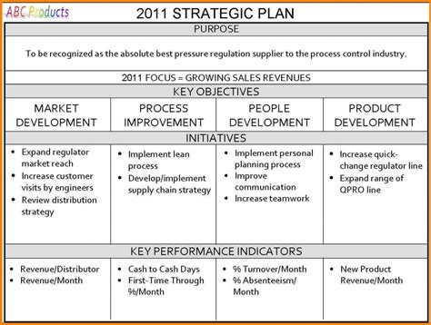 bank strategic plan template exit strategy template free templates station