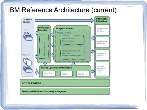 reference architecture template the european conference on software architecture ecsa 14