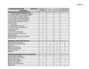 network checklist template disaster response equipment checklist the sustainable