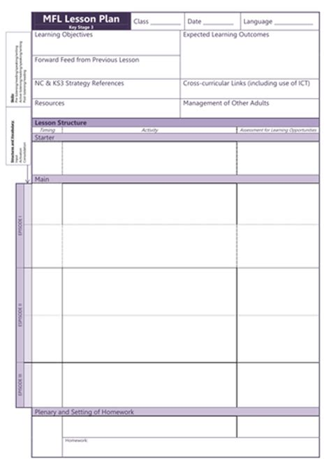 world language lesson plan template mfl lesson plan template ks3 by judodan teaching