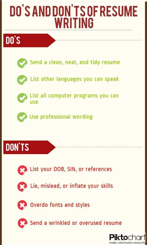 Resume Tips Do S And Don Ts 49 Best Resume And Cover Letter Tips Images On