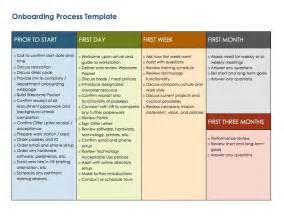 onboarding plan template onboarding process template template idea