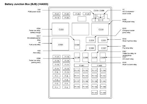 2004 f150 fuse box diagram 2004 f150 fx4 wiring diagram efcaviation