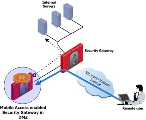 mobile firewall getting started with mobile access