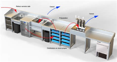 hauteur bar cuisine am駻icaine hauteur comptoir de bar affordable bien hauteur ilot