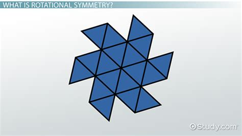 object biography definition symmetrical objects in daily life www pixshark com