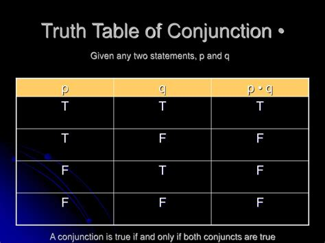 Conjunction Table by Ppt Symbolic Logic The Language Of Modern Logic