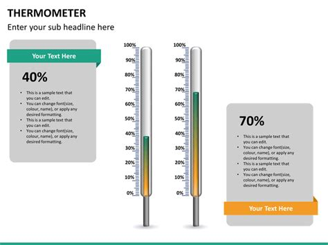 Powerpoint Thermometer Template Sketchbubble Thermometer Powerpoint Presentation