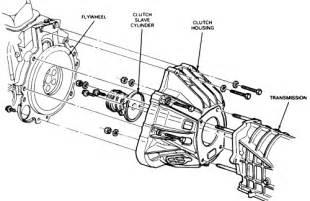 1993 ford truck ranger 2wd 2 3l fi 4cyl repair guides