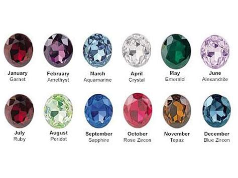 what is january s birthstone color search results for what is january birthstone calendar