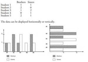 Double Bar Graph Worksheets Double Bar Graph Worksheet Www Imgarcade Com Online